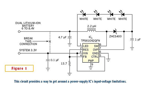 Why limit your power supply's input range?