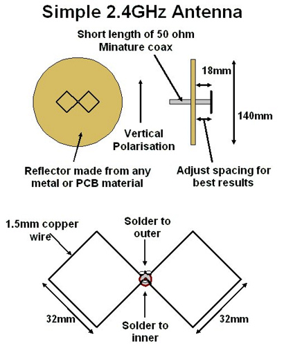 Simple double-quad Antenna