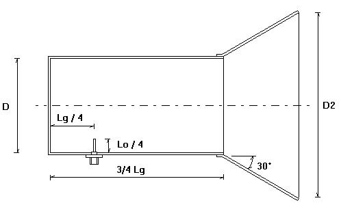 Wlan antenna Waveguide type
