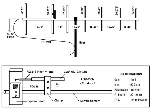 7 Element VHF High Gainer