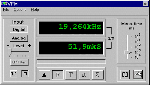 Virtual Frequency Meter