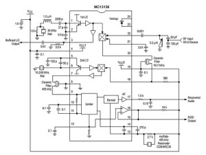 How a radio receiver work