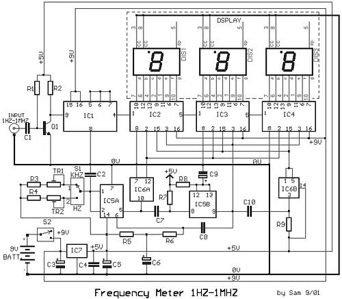 Digital Frequency Meter 1HZ – 1MHZ