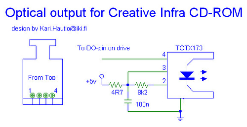 Optical output for Creative Infra CD-ROM