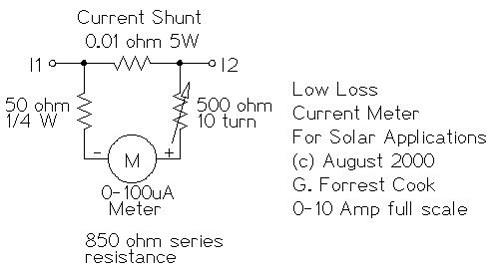 Solar Panel Current Meter