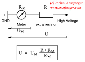 Electronic high voltage meters