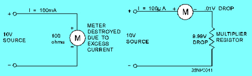 Extending Voltmeter Ranges