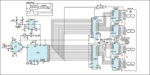 Integrator forms picoammeter