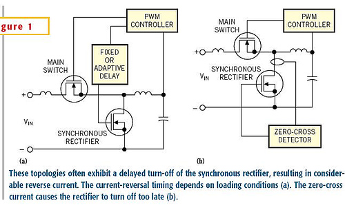 Bidirectional, variable-speed motor control