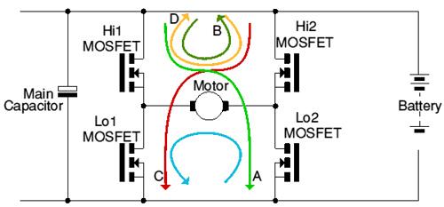 H Bridge Motor control