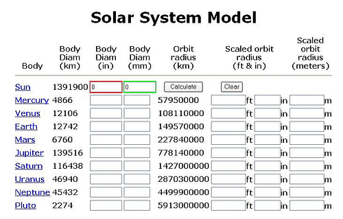 Walk the Solar System