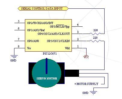 Addressable Serial Servo Controllers