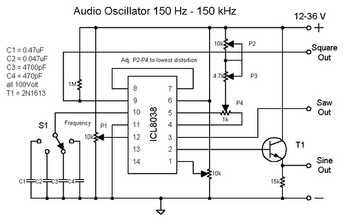 Audio Oscillator 150 Hz – 150 kHz