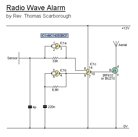 Radio Wave Alarm