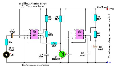 Wailing Alarm