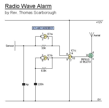 RF Alarm