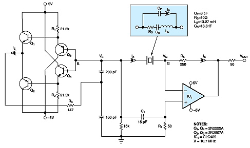 Oscillator lowers distortion and phase noise