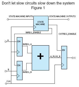 Crystal oscillator overcomes typical drawbacks
