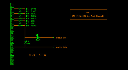 Centronics port D/A converters