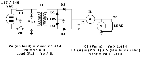 A basic unregulated dc power supply