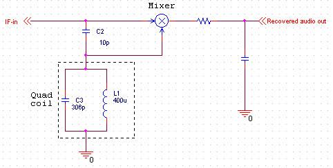 Quadrature FM Detectors
