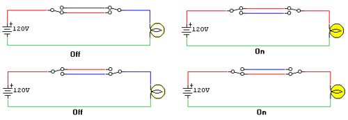 3-way & 4-way switches