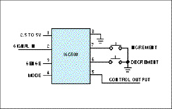Controller provides multimode phase control