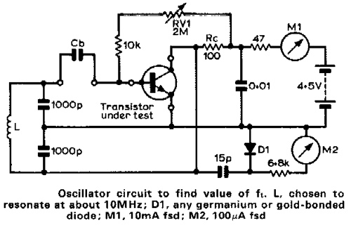 Oscillator circuit to find value of transistor ft