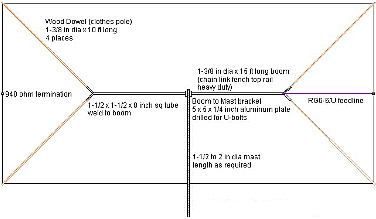 Build your own Flag antenna