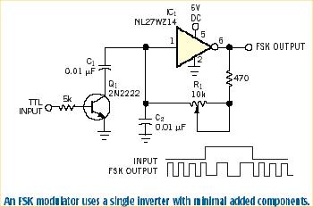 Simple FSK Modulator