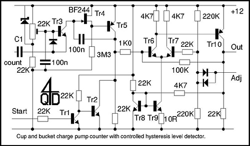 Analogue Pulse Counter