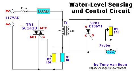 Water-level sensor