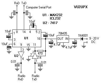 CAT Interface for the FT840