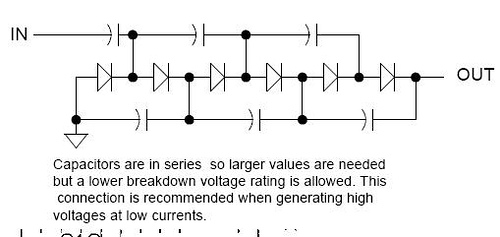 Cockcroft-Walton Diode Voltage Multipliers