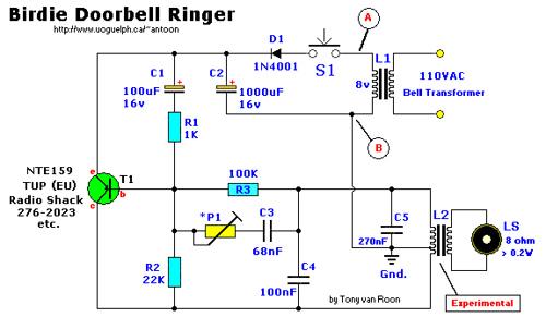 Birdie Doorbell Ringer