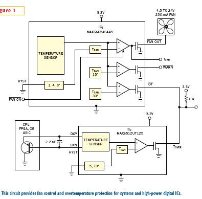 Low-cost relative-humidity transmitter uses single logic IC