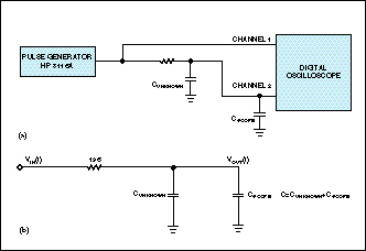 Simple technique measures small capacitance