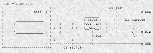 IR Receiver Circuits