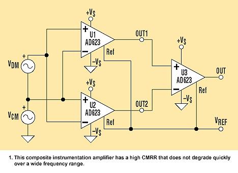 Composite Instrumentation Amp