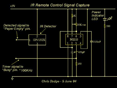 PC IR Remote Control