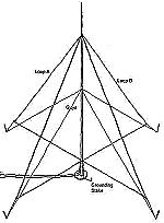 K9AY loop antenna