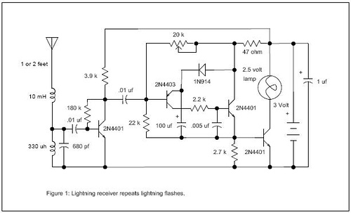 A lightning detector