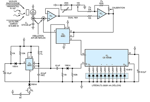 Battery-powered sensor detects dangerous UV radiation