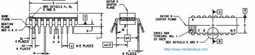 Logic Design Information