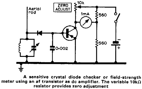A sensitive crystal diode checker
