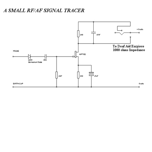 A Small RF/AF Signal Tracer