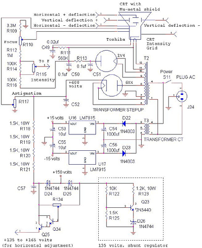 Oscilloscope CRT and Power Supply circuit