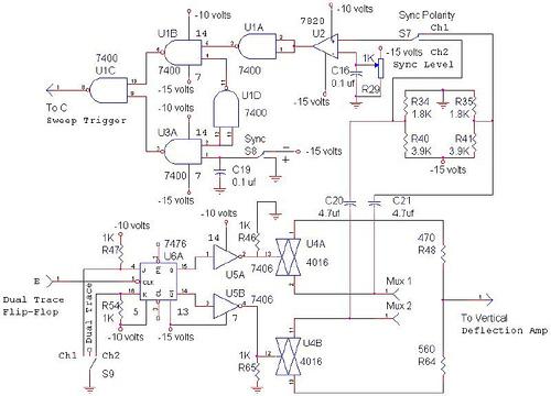 Oscilloscope Analog Switch