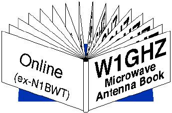 Online microwave antenna handbook