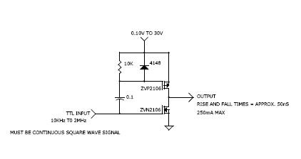 N-ch and P-ch transistors form push-pull driver